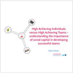 Managing Team Performance