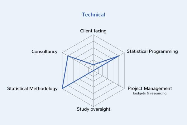 Stat Type Website visuals-06-06
